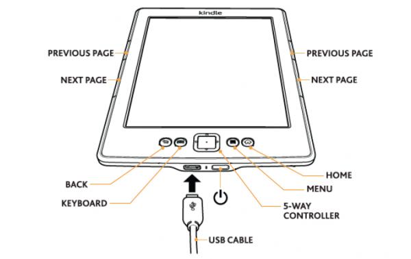 Przyciski w Kindle Classic