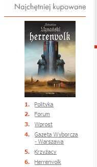 Herrenvolk bez DRM na 6 miejscu