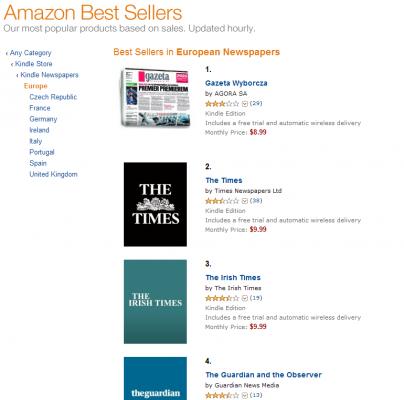 Lista bestsellerów wśród dzienników wKindle Store