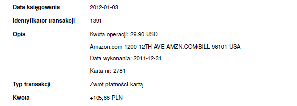 Zwrot płatności kartą z Amazonu