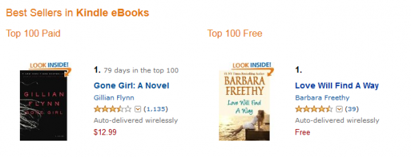 TOP10 z Kindle Store