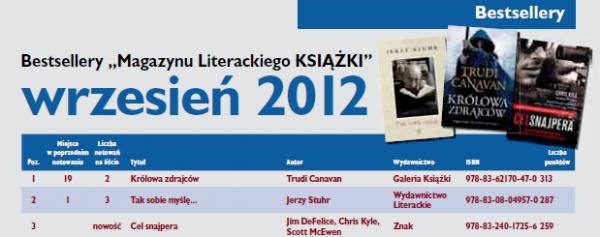 Bestsellery Magazynu Literackiego Książki