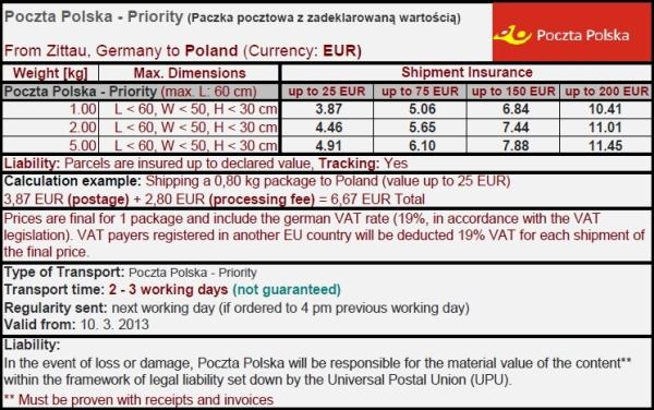 postage_mailboxdecom_poczta_polska_pl_priority