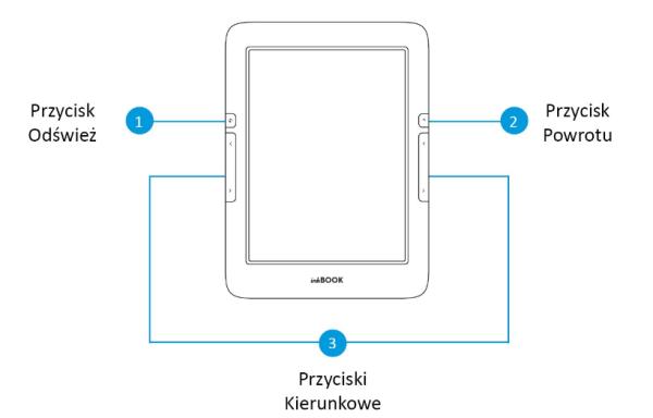 inkbook-sterowanie