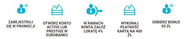 lokata4-kroki