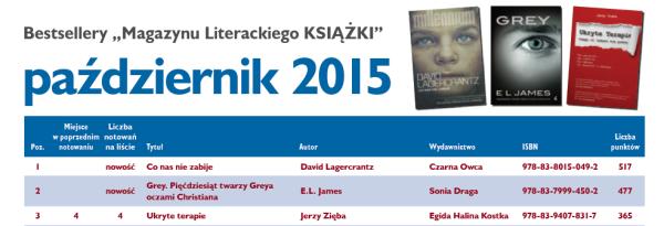 mlk-pazdziernik2015