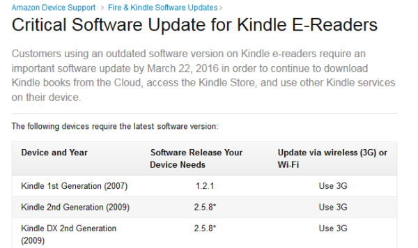 amazon-aktualizacja-starsze-czytniki-kindle
