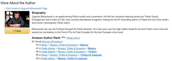 author-rank-miloszewski