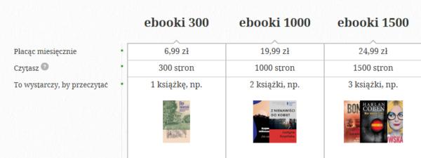 Więcej Czytania Z Legimi Większa Pula Książek Na Kindle I