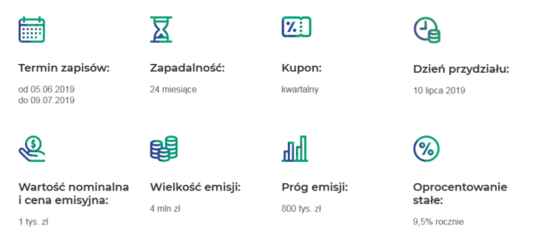 Nowa Strona Legimi Nowa Aplikacja I Znów Obligacje