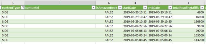 Fragment pliku Excela: 7 wierszy zsesjami czytelniczymi dla plików otypie SIDE