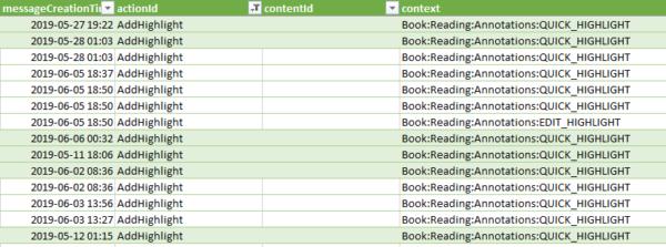 Fragment pliku Excela: daty dodawania podkreśleń doplików Kindle