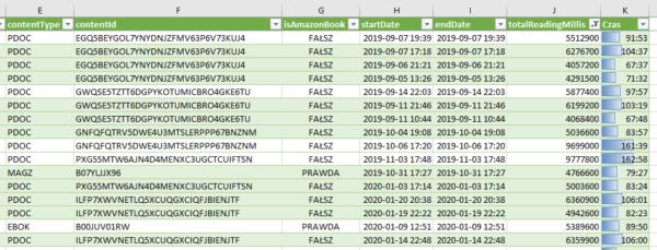 Fragment pliku Excela: informacje osesjach czytelniczych - co ikiedy czytałem najakim czytniku
